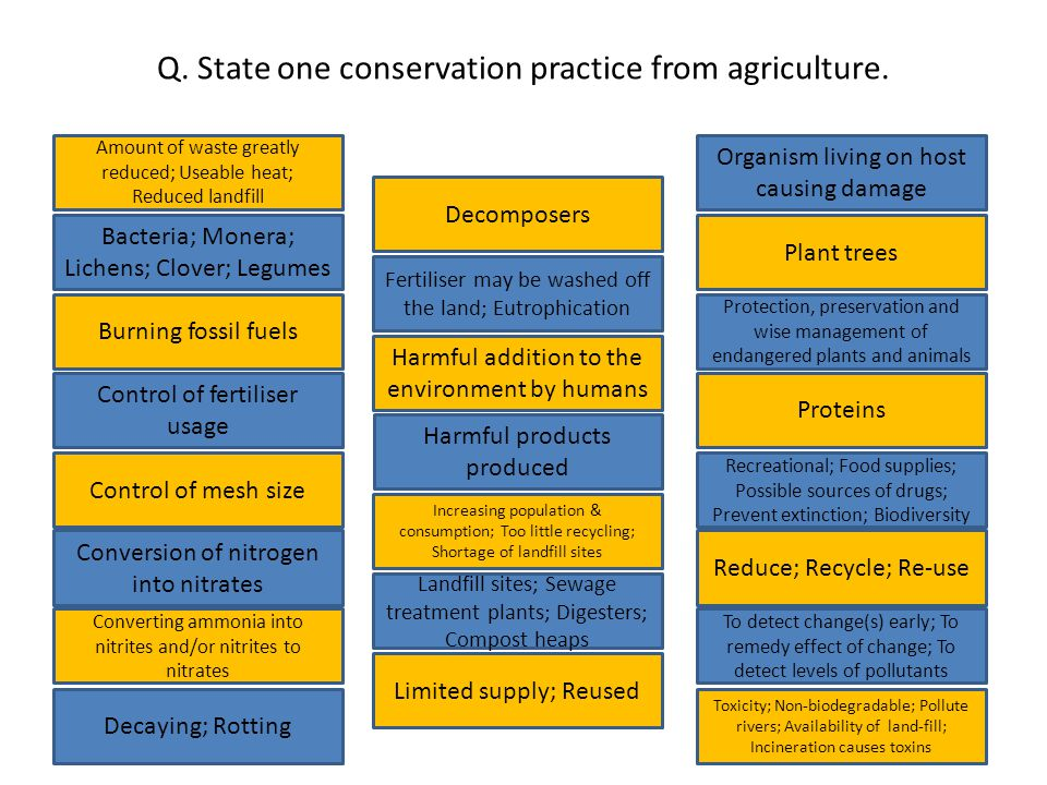 Q. State one conservation practice from agriculture.