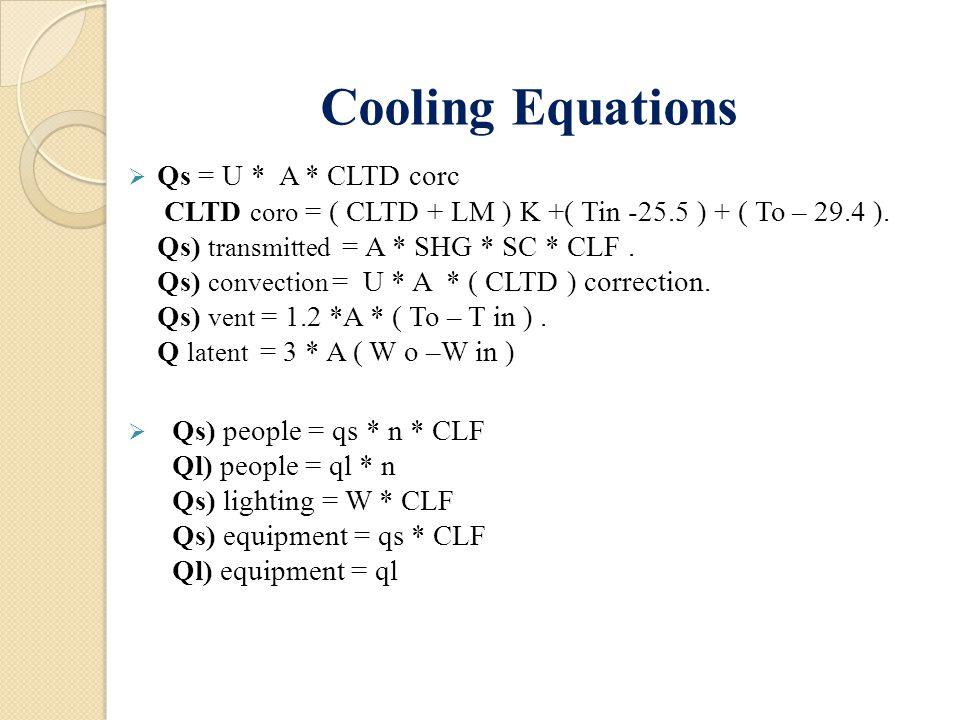  Qs = U * A * CLTD corc CLTD coro = ( CLTD + LM ) K +( Tin -25.5 ) + ( To – 29.4 ).