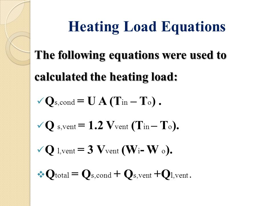 The following equations were used to calculated the heating load: Q s,cond = U A (T in – T o ).