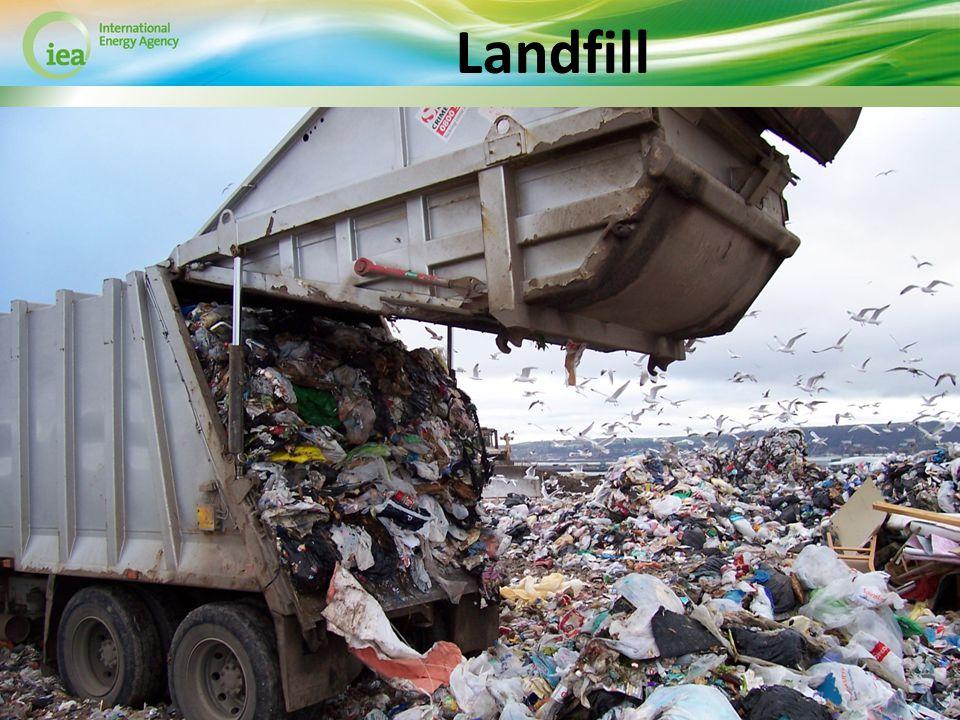 © OECD/IEA 2013 Landfill