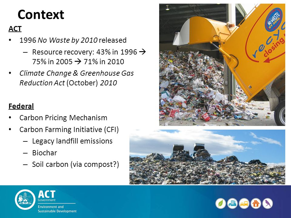 Context ACT 1996 No Waste by 2010 released – Resource recovery: 43% in 1996  75% in 2005  71% in 2010 Climate Change & Greenhouse Gas Reduction Act