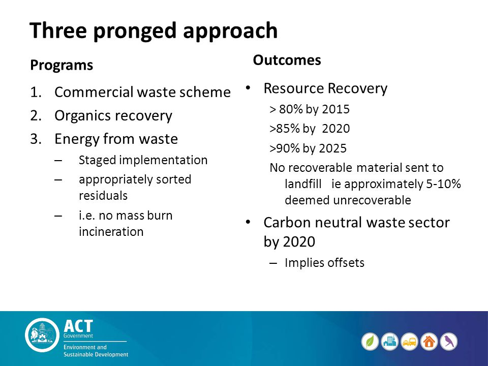 Three pronged approach Programs 1.Commercial waste scheme 2.Organics recovery 3.Energy from waste – Staged implementation – appropriately sorted resid