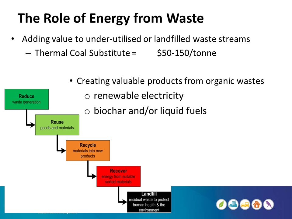 The Role of Energy from Waste Adding value to under-utilised or landfilled waste streams – Thermal Coal Substitute =$50-150/tonne Creating valuable pr