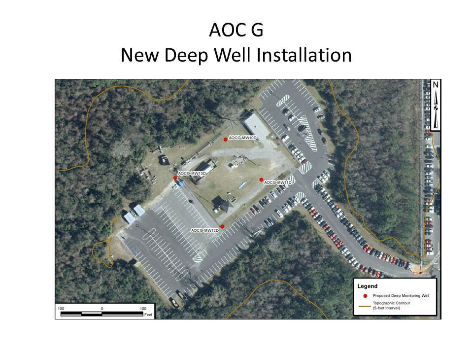 AOC G New Deep Well Installation