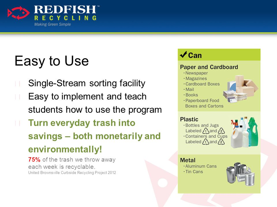 Visualize Your Impact  We provide you with reporting of the total tons recycled  Allows students to take pride in their efforts and see real results  Fuel competition within the school district for most recyclables!