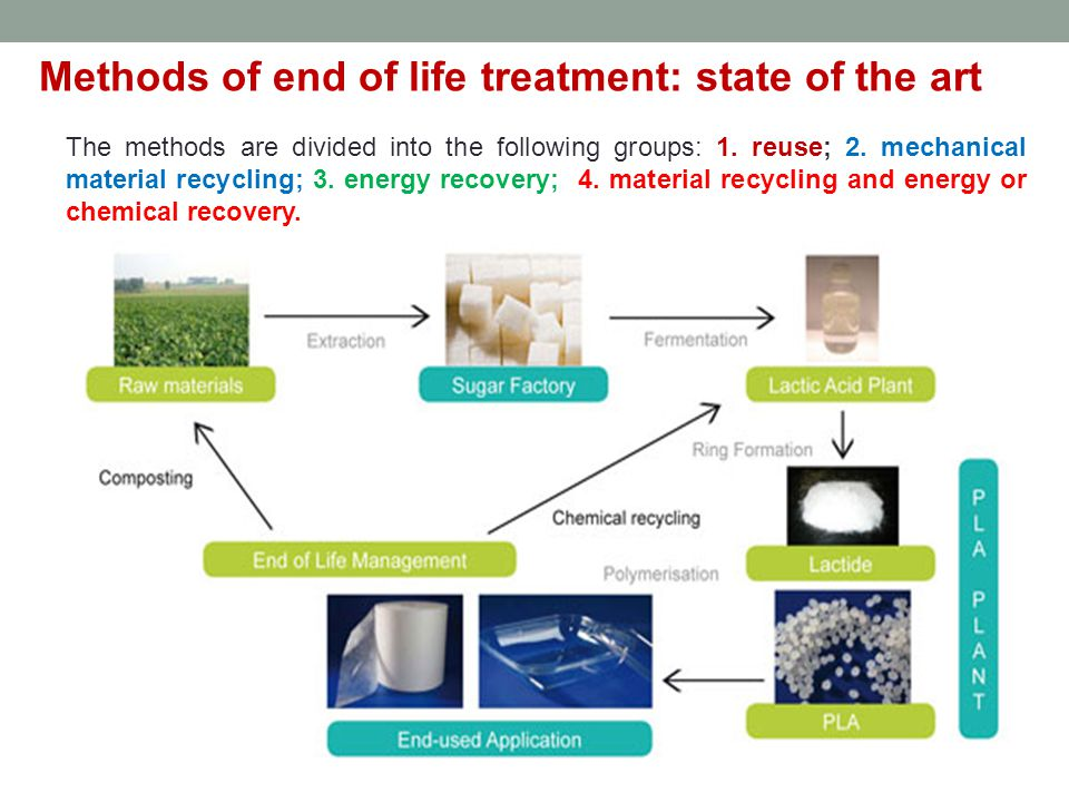 Methods of end of life treatment: state of the art The methods are divided into the following groups: 1.