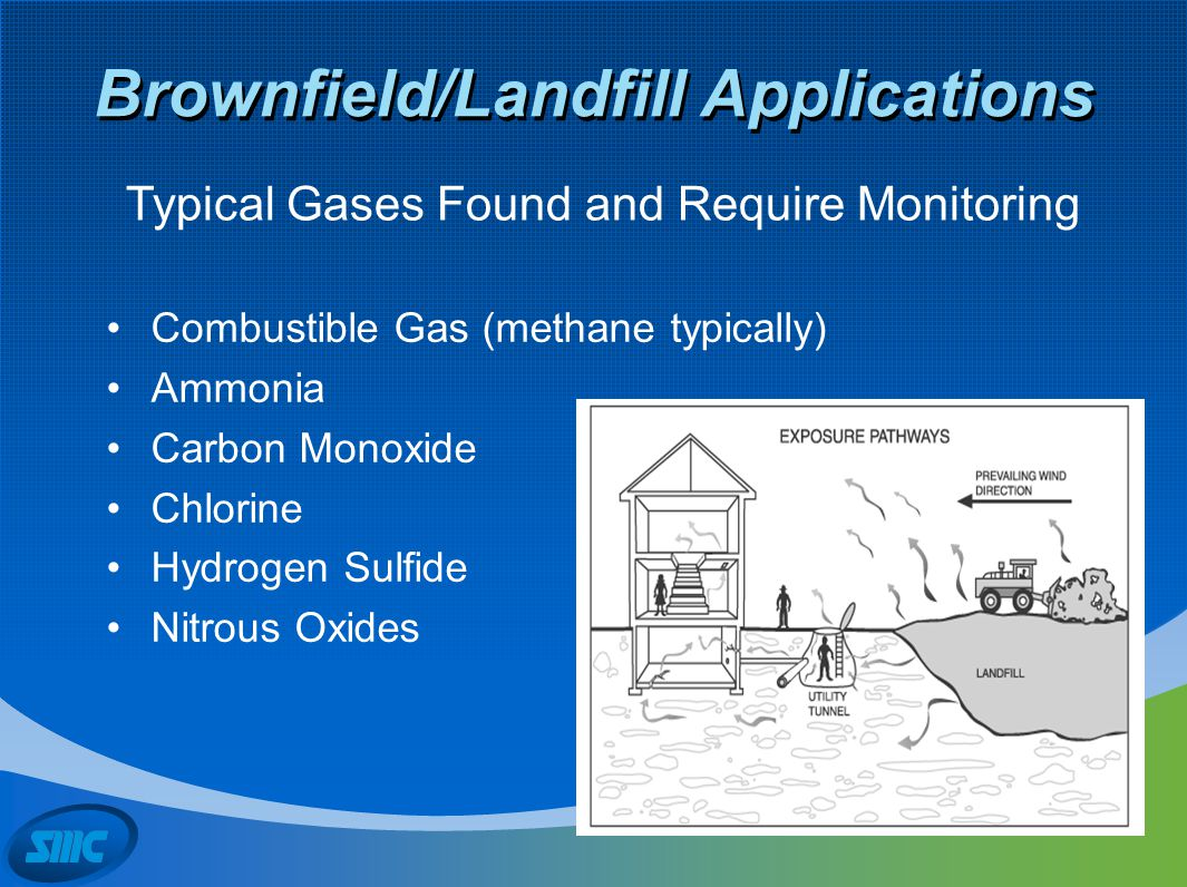 Brownfield/Landfill Applications Combustible Gas (methane typically) Ammonia Carbon Monoxide Chlorine Hydrogen Sulfide Nitrous Oxides Typical Gases Fo