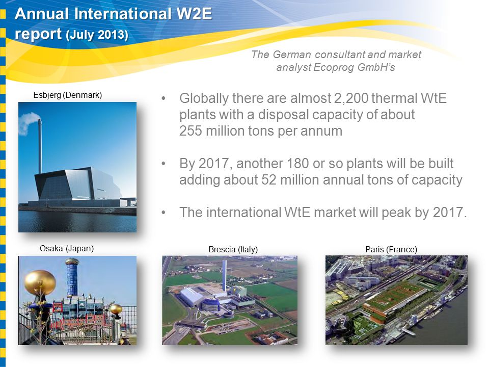 Annual International W2E report (July 2013) Globally there are almost 2,200 thermal WtE plants with a disposal capacity of about 255 million tons per