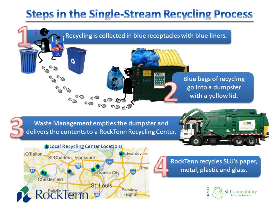 Recycling is collected in blue receptacles with blue liners.