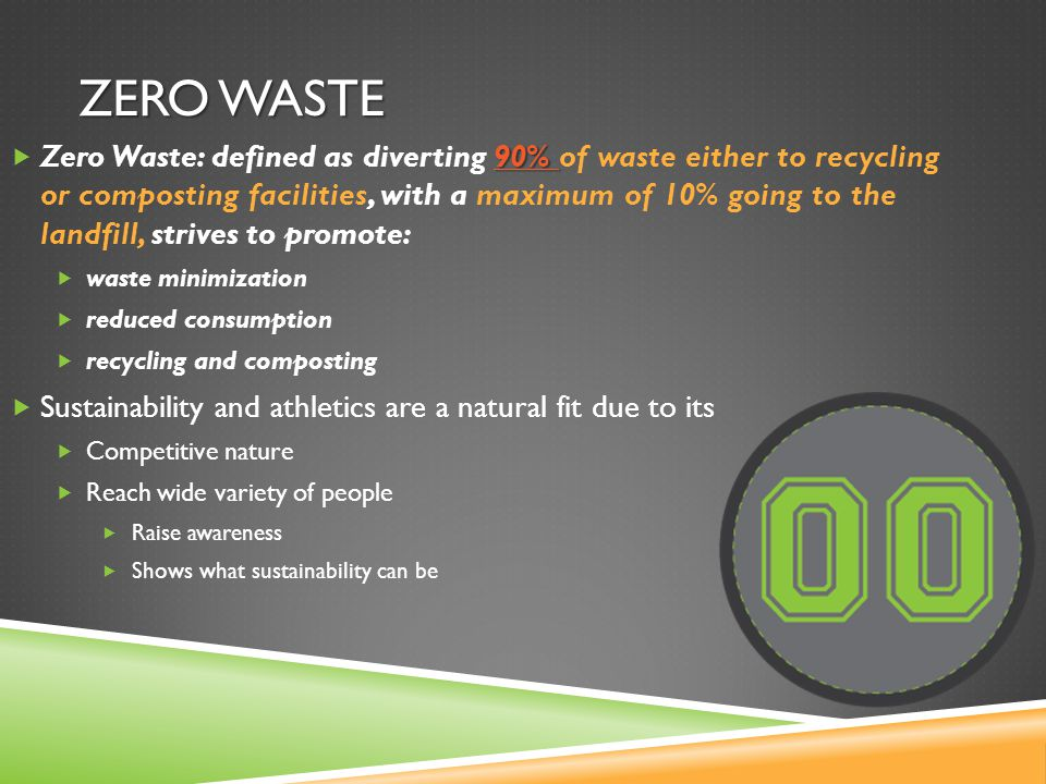 ZERO WASTE 90%  Zero Waste: defined as diverting 90% of waste either to recycling or composting facilities, with a maximum of 10% going to the landfill, strives to promote:  waste minimization  reduced consumption  recycling and composting  Sustainability and athletics are a natural fit due to its  Competitive nature  Reach wide variety of people  Raise awareness  Shows what sustainability can be