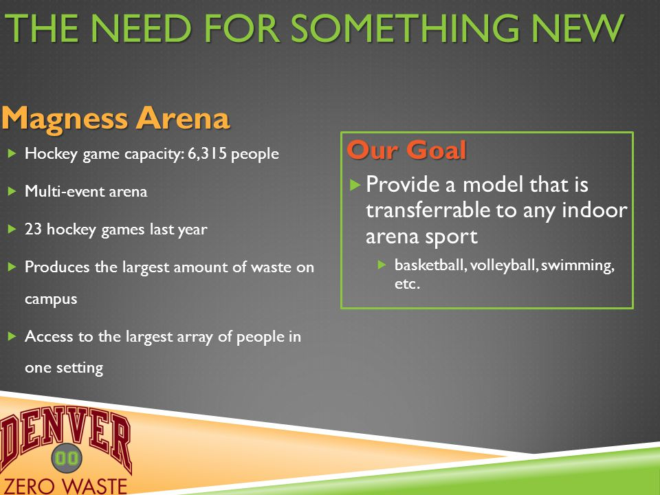 THE NEED FOR SOMETHING NEW Magness Arena Our Goal  Provide a model that is transferrable to any indoor arena sport  basketball, volleyball, swimming, etc.