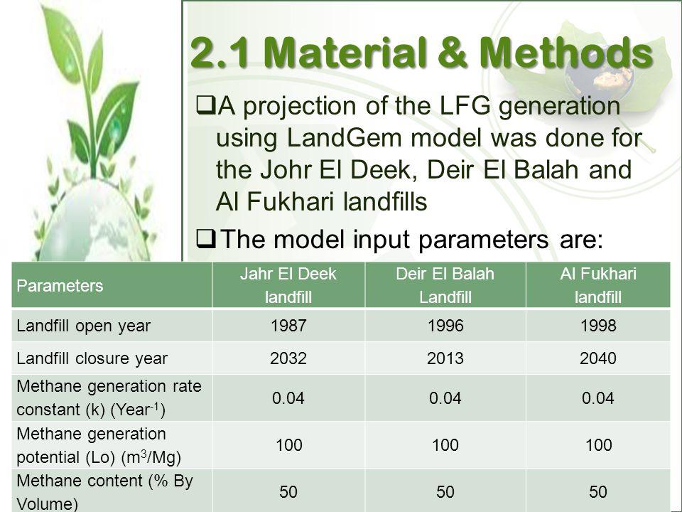 A projection of the LFG generation using LandGem model was done for the Johr El Deek, Deir El Balah and Al Fukhari landfills  The model input param