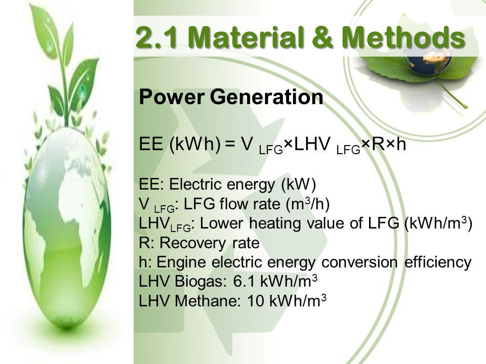 2.1 Material & Methods Power Generation EE (kWh) = V LFG ×LHV LFG ×R×h EE: Electric energy (kW) V LFG : LFG flow rate (m 3 /h) LHV LFG : Lower heating