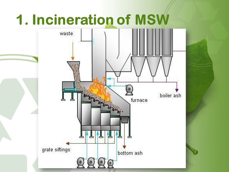 1. Incineration of MSW