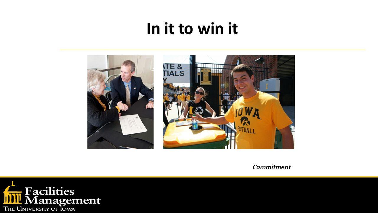 In it to win it Commitment