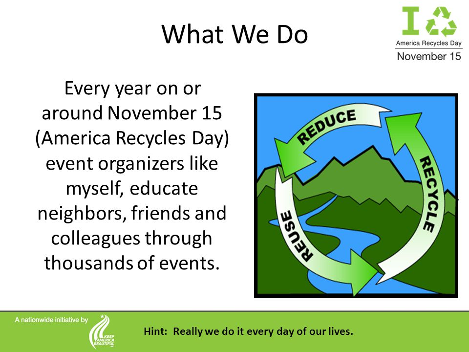 What is America Recycles Day.