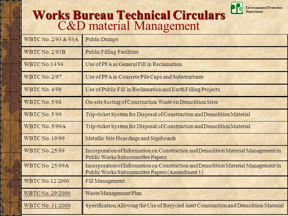 Environmental Protection Department 23 Works Bureau Technical Circulars Works Bureau Technical Circulars C&D material Management Specification Allowing the Use of Recycled inert Construction and Demolition Material WBTC No.