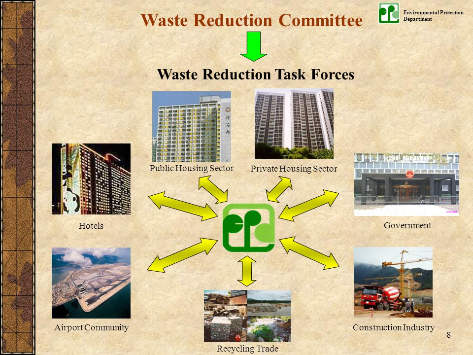 Environmental Protection Department 8 Waste Reduction Task Forces Waste Reduction Committee Hotels Airport Community Private Housing Sector Public Hou