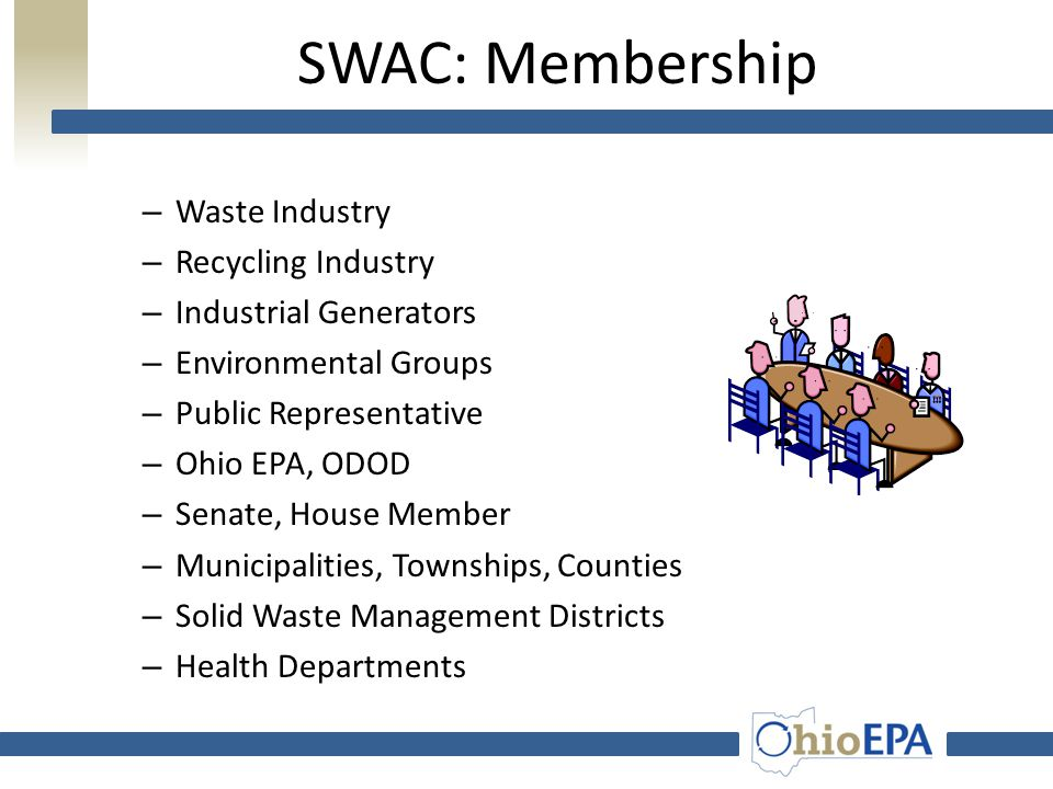 SWAC: Purpose and Role Solid Waste Advisory Committee Broad Cross-section of Interested Parties Role – To provide input in preparation of State Solid