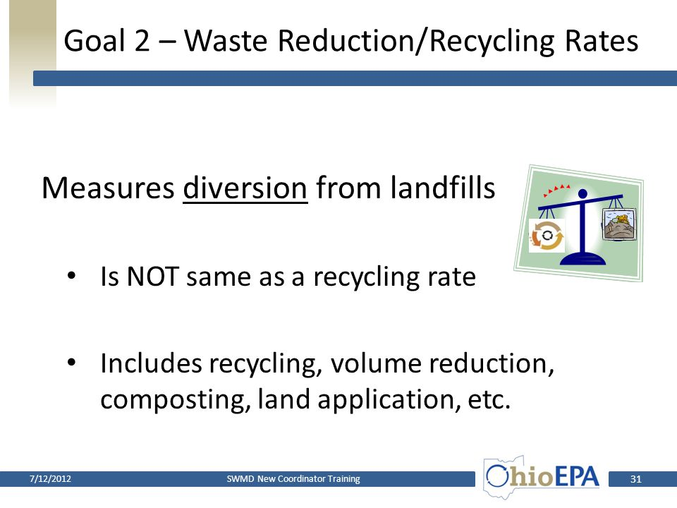 Goal 1 - Infrastructure Provide at least 90% of population in each county with infrastructure Collect at least 5 materials at each drop off or through each curbside program Ensure commercial generators have recycling options SWMD New Coordinator Training7/12/2012 30