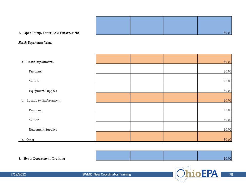 7/12/2012SWMD New Coordinator Training 78 3. Health Dept. Enforcement $0.00 Health Department Name: a. Personnel $0.00 b. Supplies $0.00 c. Equipment