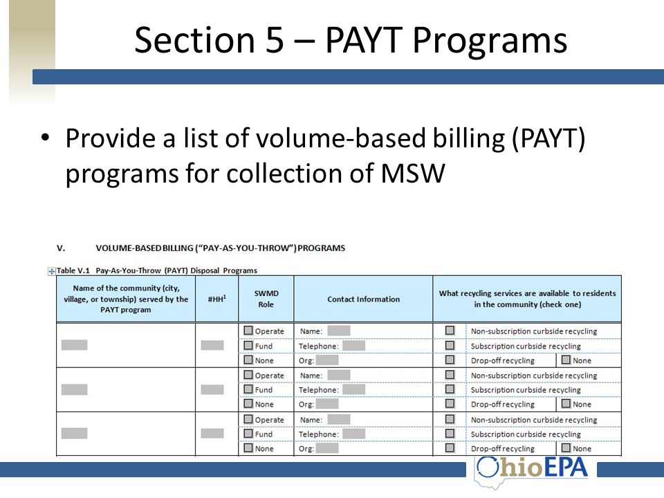 Section 4 – OOSW Report waste that was generated in district and disposed out-of-state. Ohio EPA collects data annually from neighboring state environ