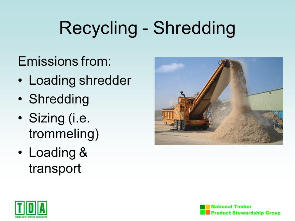 Recycling - Shredding Emissions from: Loading shredder Shredding Sizing (i.e.