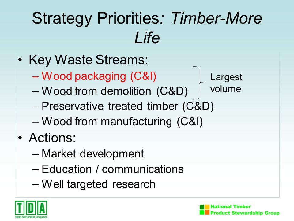 Strategy Priorities: Timber-More Life Key Waste Streams: –Wood packaging (C&I) –Wood from demolition (C&D) –Preservative treated timber (C&D) –Wood from manufacturing (C&I) Actions: –Market development –Education / communications –Well targeted research Largest volume