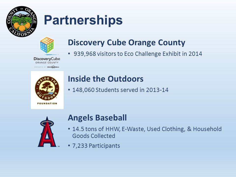 Partnerships Discovery Cube Orange County 939,968 visitors to Eco Challenge Exhibit in 2014 Inside the Outdoors 148,060 Students served in 2013-14 Angels Baseball 14.5 tons of HHW, E-Waste, Used Clothing, & Household Goods Collected 7,233 Participants