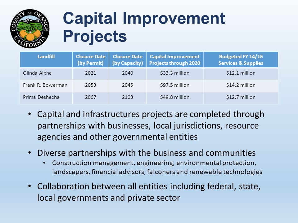 Capital Improvement Projects LandfillClosure Date (by Permit) Closure Date (by Capacity) Capital Improvement Projects through 2020 Budgeted FY 14/15 Services & Supplies Olinda Alpha20212040$33.3 million$12.1 million Frank R.