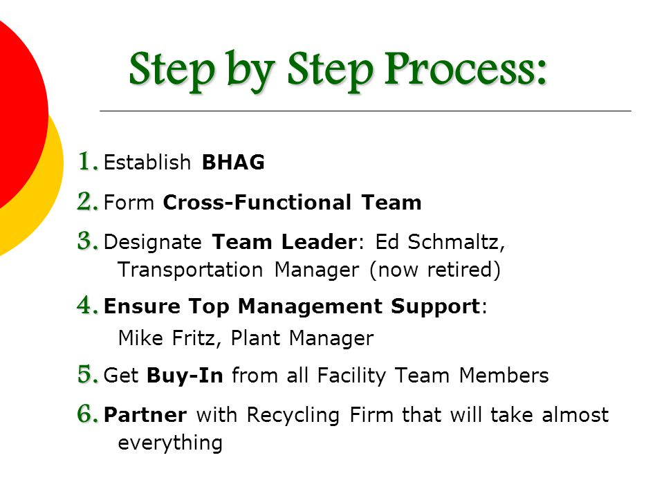 1. 1. Establish BHAG 2. 2. Form Cross-Functional Team 3.