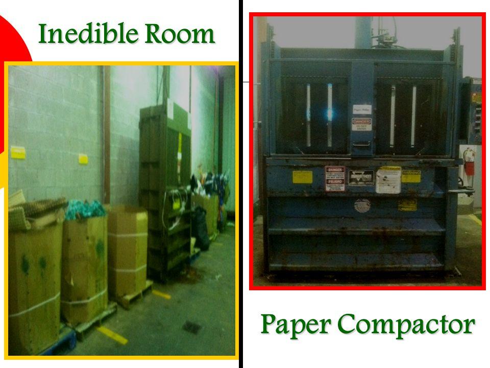 Inedible Room Paper Compactor