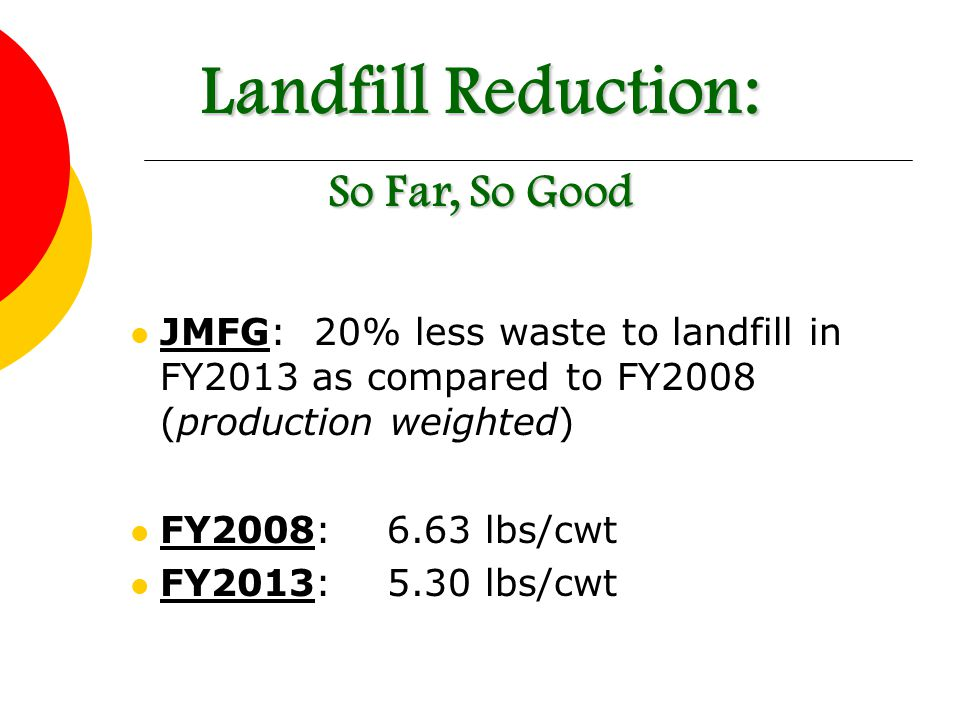 JMFG: 20% less waste to landfill in FY2013 as compared to FY2008 (production weighted) FY2008: 6.63 lbs/cwt FY2013: 5.30 lbs/cwt Landfill Reduction: So Far, So Good