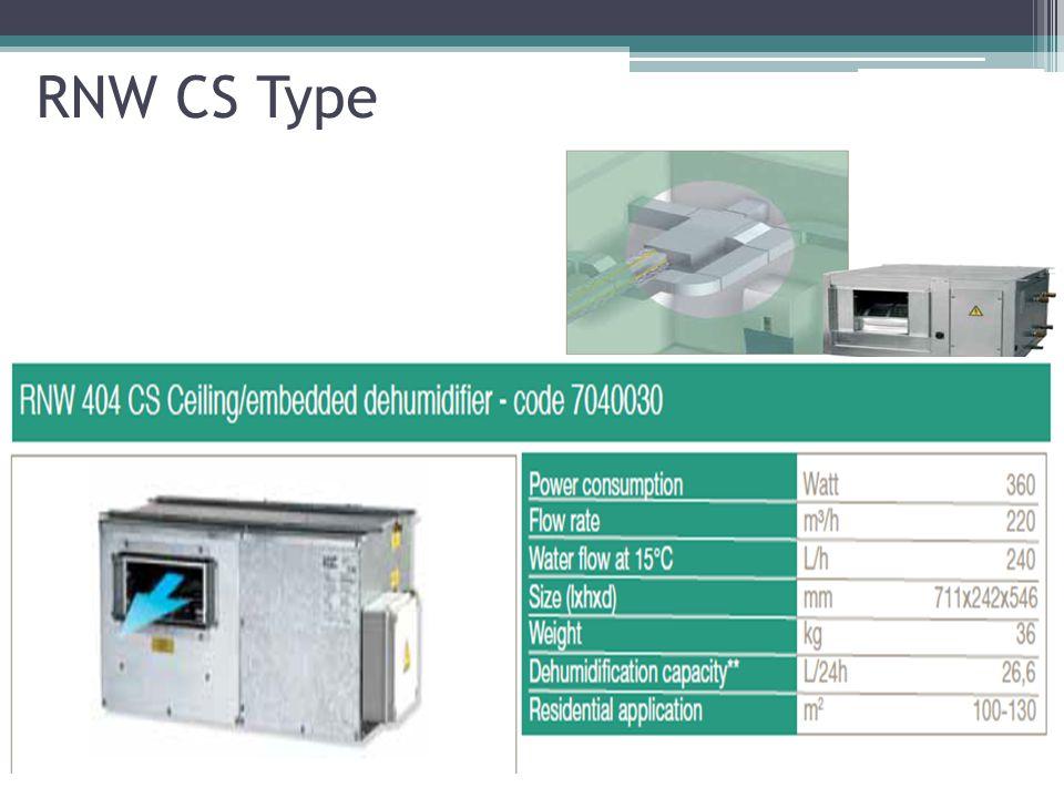 RNW CS Type