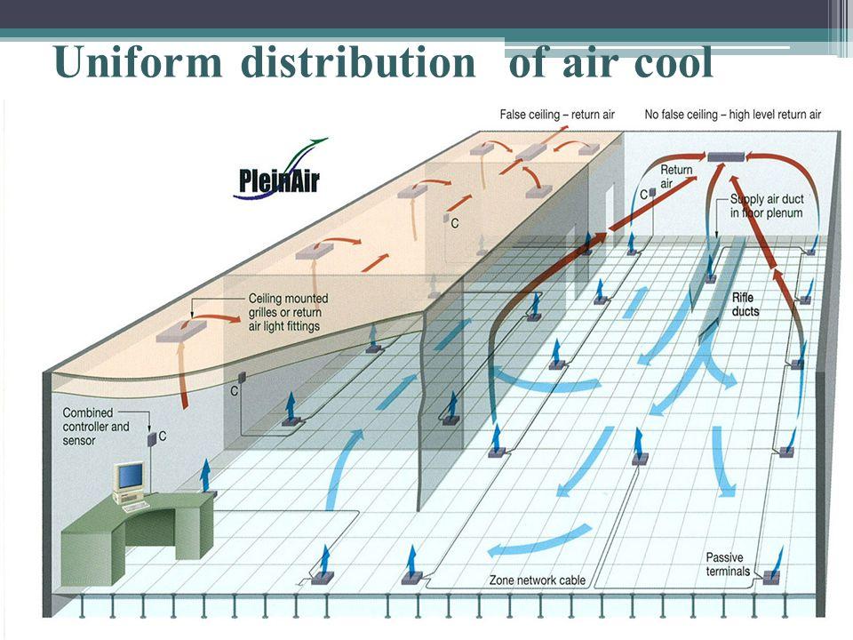 Uniform distribution of air cool