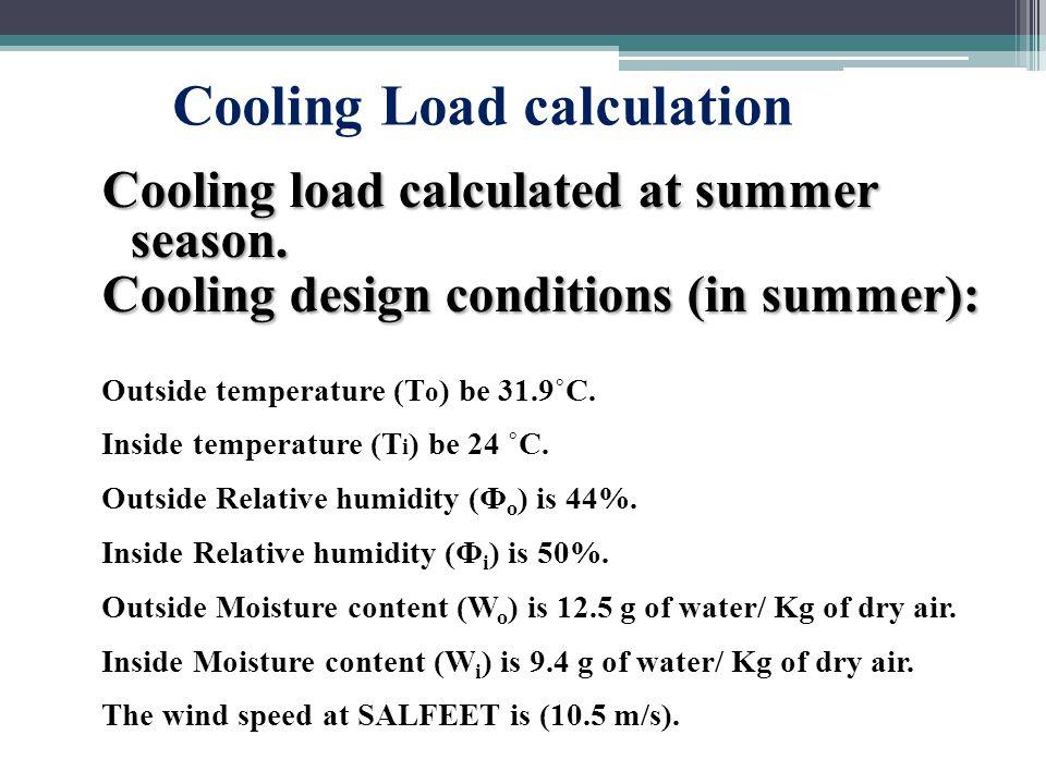 Cooling load calculated at summer season.