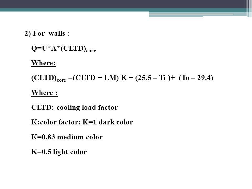 2) For walls : Q=U*A*(CLTD) corr Where: (CLTD) corr =(CLTD + LM) K + (25.5 – Ti )+ (To – 29.4) Where : CLTD: cooling load factor K:color factor: K=1 dark color K=0.83 medium color K=0.5 light color