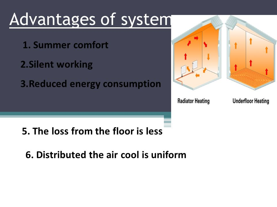 Advantages of system 1. Summer comfort Silent working.2 Reduced energy consumption.3 5.
