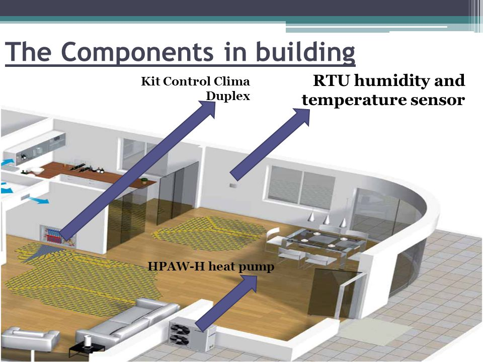 The Components in building Kit Control Clima Duplex HPAW-H heat pump RTU humidity and temperature sensor