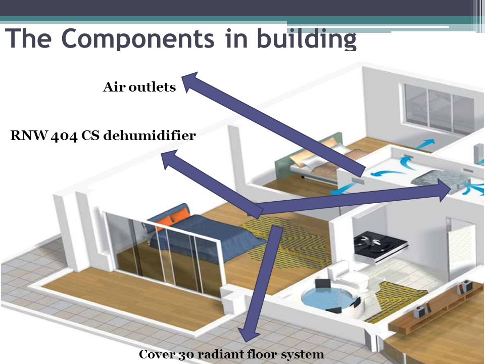 The Components in building Cover 30 radiant floor system Air outlets RNW 404 CS dehumidifier