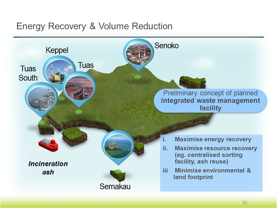 Energy Recovery & Volume Reduction 30 Senoko Tuas Tuas South Keppel Semakau Incineration ash Preliminary concept of planned integrated waste management facility Preliminary concept of planned integrated waste management facility i.Maximise energy recovery ii.Maximise resource recovery (eg.