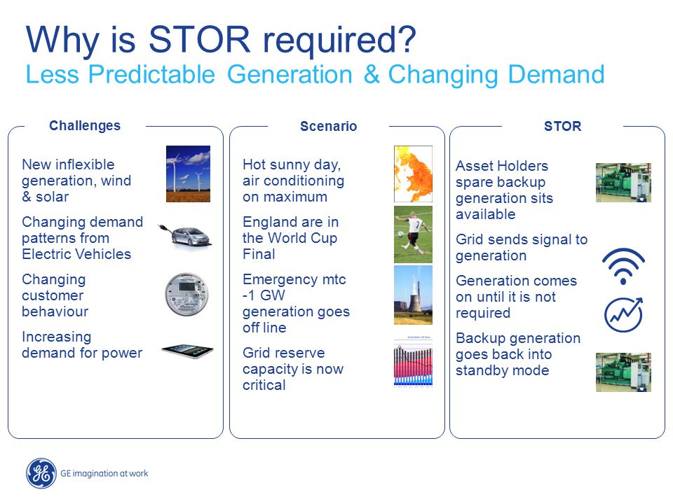 Why is STOR required.