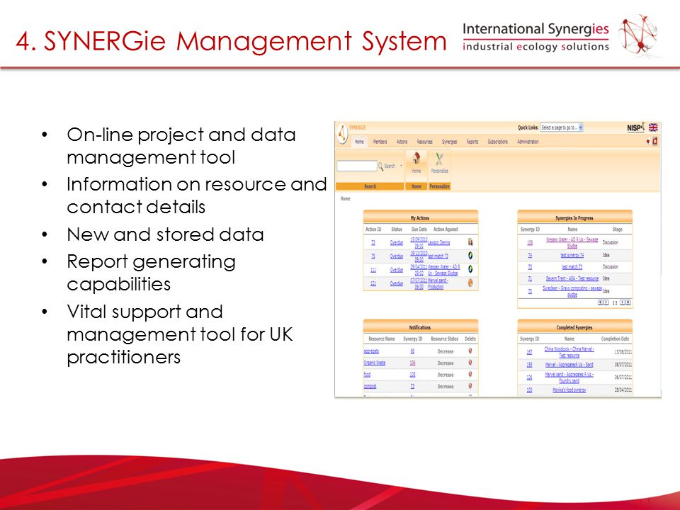 4. SYNERGie Management System On-line project and data management tool Information on resource and contact details New and stored data Report generati