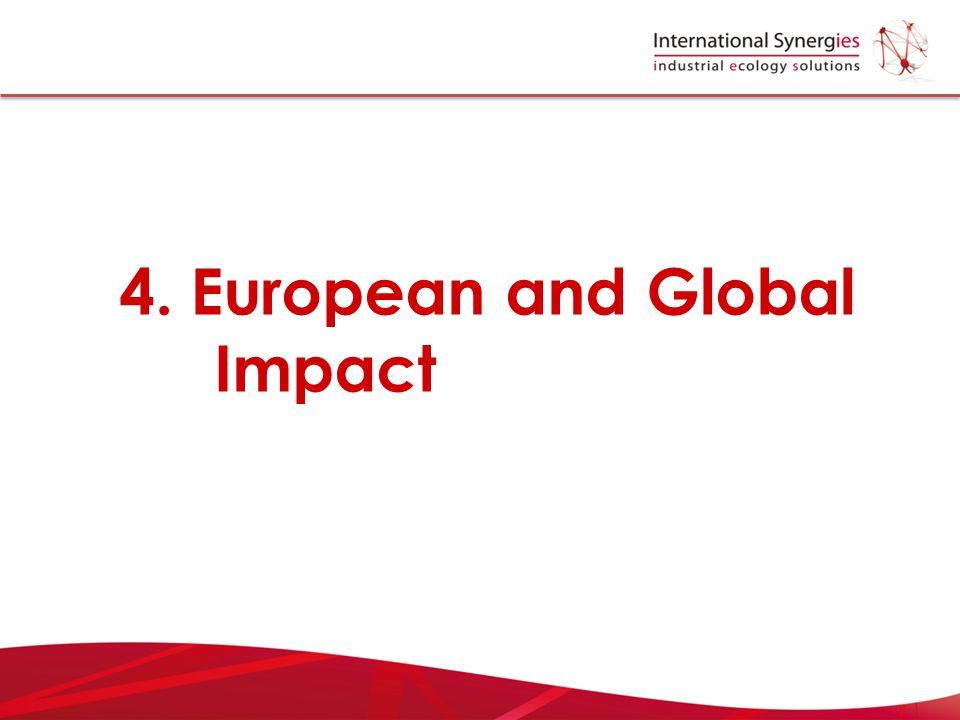 4. European and Global Impact