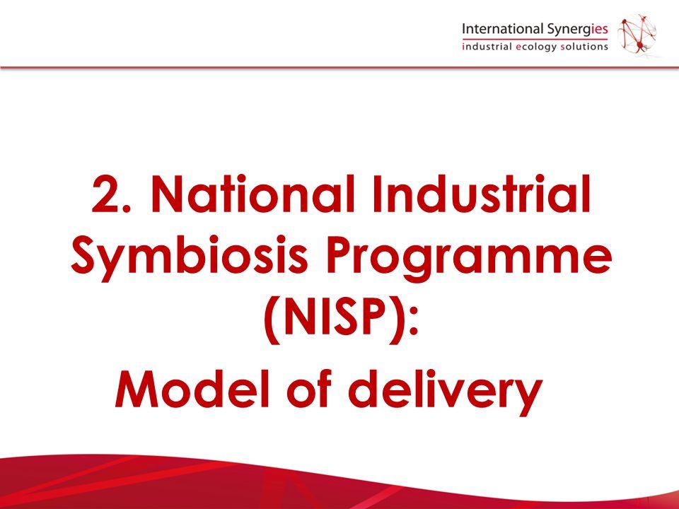 2. National Industrial Symbiosis Programme (NISP): Model of delivery