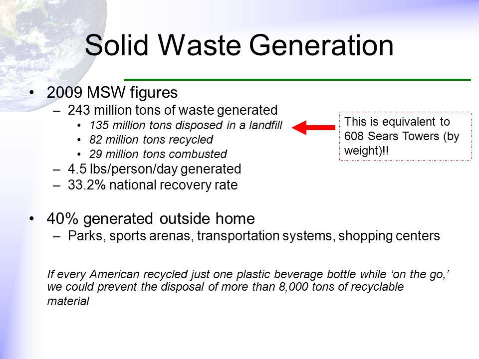 Solid Waste Generation 2009 MSW figures –243 million tons of waste generated 135 million tons disposed in a landfill 82 million tons recycled 29 million tons combusted –4.5 lbs/person/day generated –33.2% national recovery rate 40% generated outside home –Parks, sports arenas, transportation systems, shopping centers If every American recycled just one plastic beverage bottle while 'on the go,' we could prevent the disposal of more than 8,000 tons of recyclable material This is equivalent to 608 Sears Towers (by weight)!!