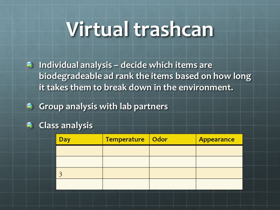 Virtual trashcan Individual analysis – decide which items are biodegradeable ad rank the items based on how long it takes them to break down in the en