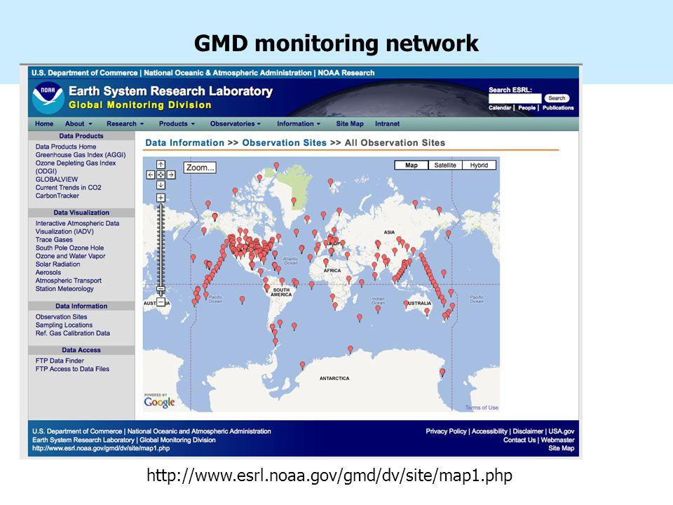GMD monitoring network http://www.esrl.noaa.gov/gmd/dv/site/map1.php