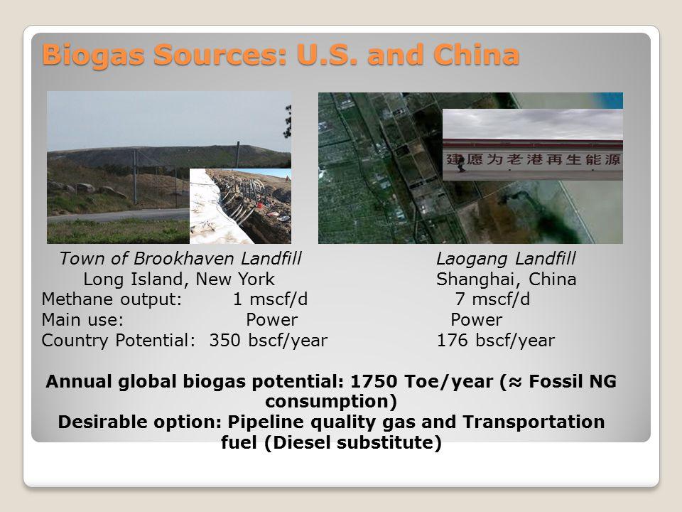 U.S.-China EcoPartnership Partners: Stony Brook University Tongji University, Shanghai Agreement signed: July 2013 Sponsor: U.S.