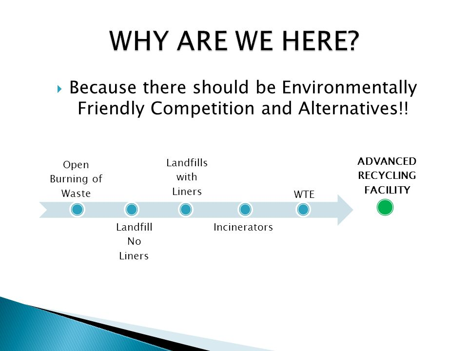  Because there should be Environmentally Friendly Competition and Alternatives!.